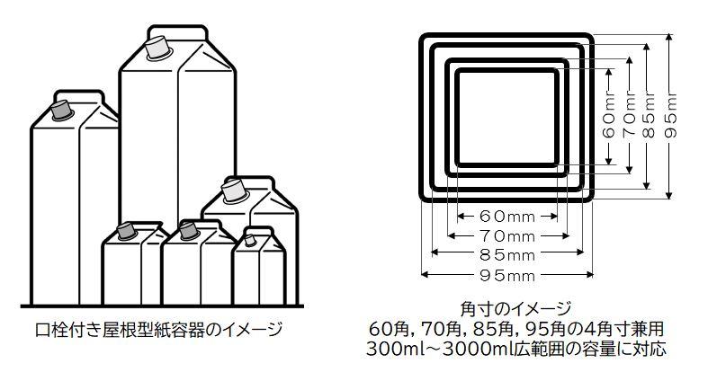 角寸イメージ図.JPG